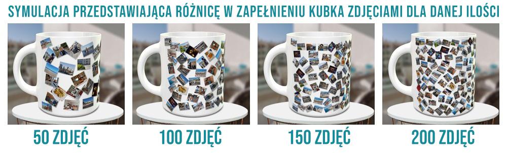 Symulacja przedstawiająca różnice ilości zdjęć